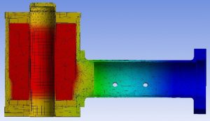 Thermal Analysis of Coil Generated Heat