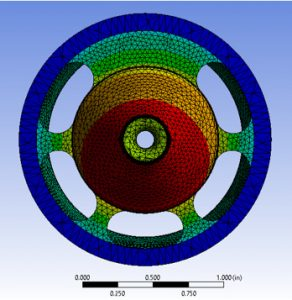 FEA Analysis of Orifice Deformation