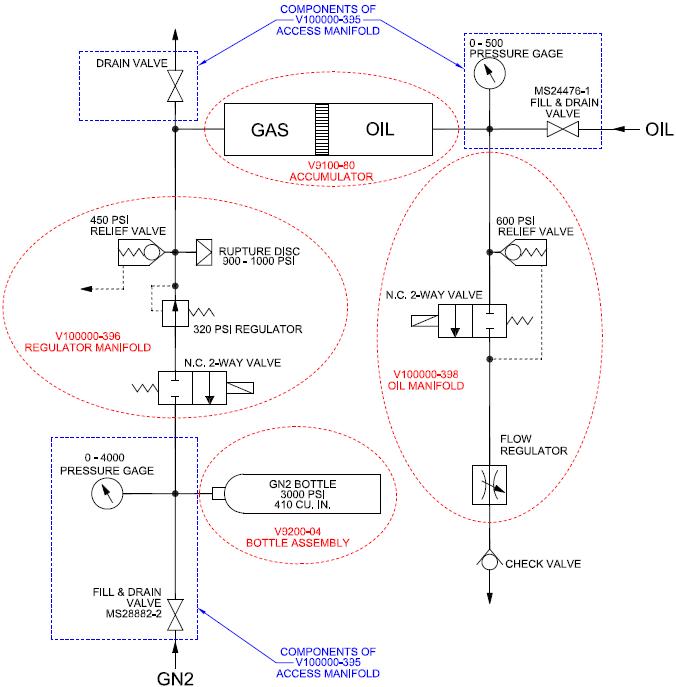 Figure 1: Functional Schematic